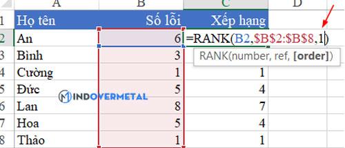 cach-su-dung-ham-rank-trong-excel-de-sap-xep-thu-hang-9