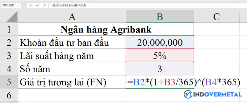 cong-thuc-tinh-lai-suat-kep-trong-excel-ma-ban-can-biet-3