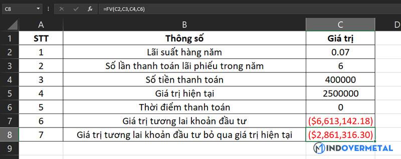 ham-fv-la-gi-cach-su-dung-ham-tai-chinh-trong-excel-4