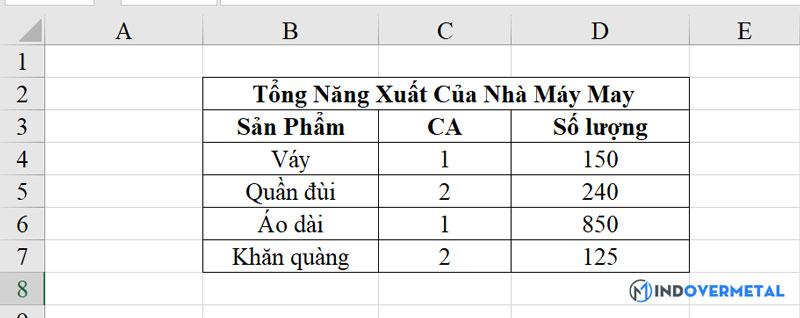 ham-index-la-gi-cach-su-dung-ham-index-trong-excel-4