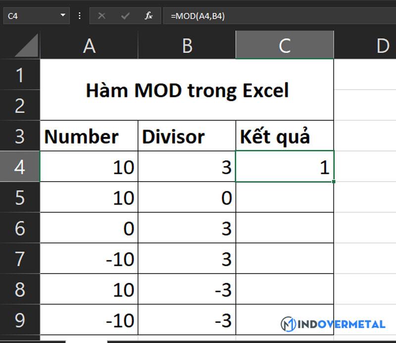 ham-mod-la-gi-dung-ham-mod-co-kho-khong-2