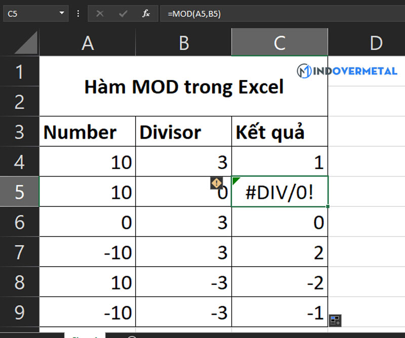 ham-mod-la-gi-dung-ham-mod-co-kho-khong-6
