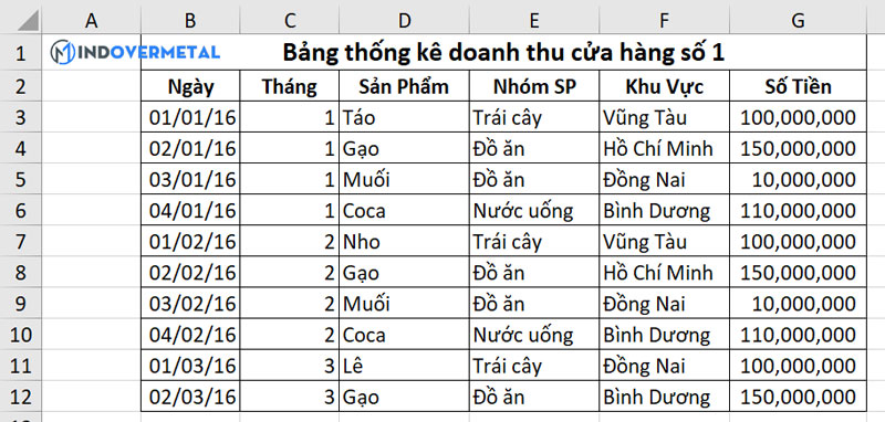 ham-search-la-gi-su-dung-ham-search-trong-excel-don-gian-4