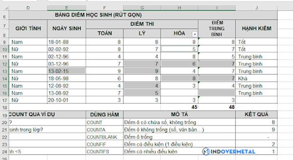 huong-dan-excel-co-ban-cho-nguoi-moi-bat-dau-day-du-6