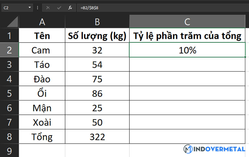 cong-thuc-tinh-ty-le-phan-tram-don-gian-va-nhanh-chong-8