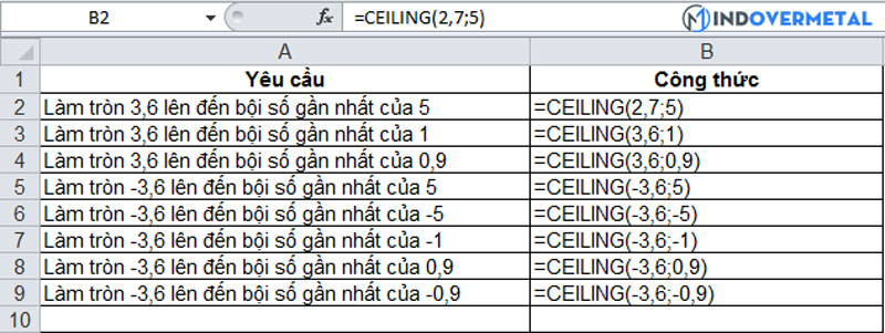 ham-ceiling-la-gi-cach-ap-dung-ham-ceiling-cuc-de-9