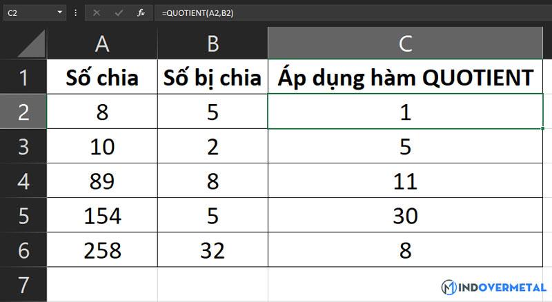 ham-quotient-la-gi-cach-ap-dung-ham-quotient-trong-excel-5