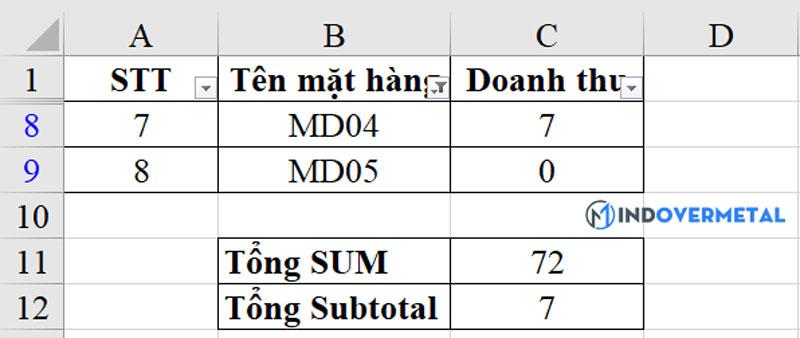 ham-subtotal-khac-gi-ham-sum-so-sanh-chi-tiet-nhat-4