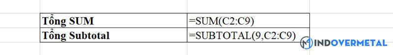 ham-subtotal-khac-gi-ham-sum-so-sanh-chi-tiet-nhat-7